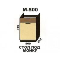 Кухня Шимо М500