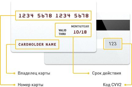 выдают ли кредит банки